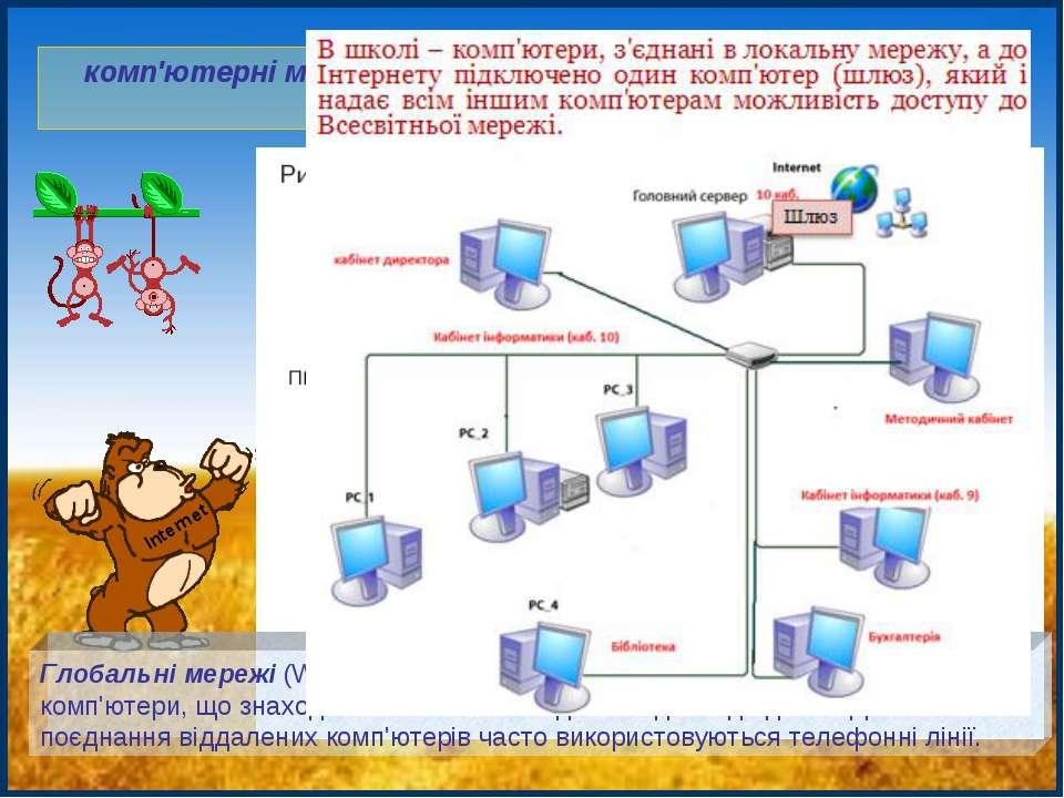 комп'ютерні мережі поділяються на дві групи — локальні і глобальні мережі. Ло...