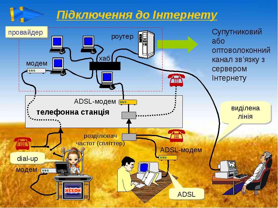 Підключення до Інтернету Супутниковий або оптоволоконний канал зв'язку з серв...