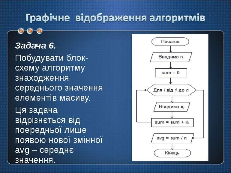 Задача 6. Побудувати блок-схему алгоритму знаходження середнього значення ел...