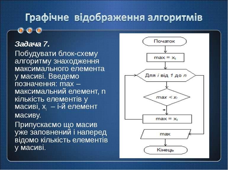 Задача 7. Побудувати блок-схему алгоритму знаходження максимального елемента...