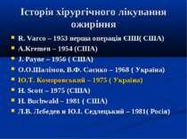 Історія хірургічного лікування ожиріння R. Varco – 1953 перша операція ЄІШ( С...
