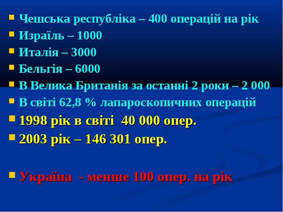 Чешська республіка – 400 операцій на рік Израїль – 1000 Италія – 3000 Бельгія...