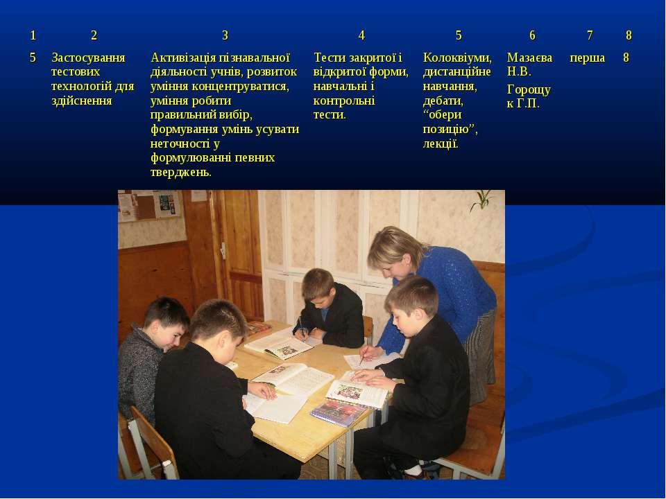 1 2 3 4 5 6 7 8 5 Застосування тестових технологій для здійснення Активізація...