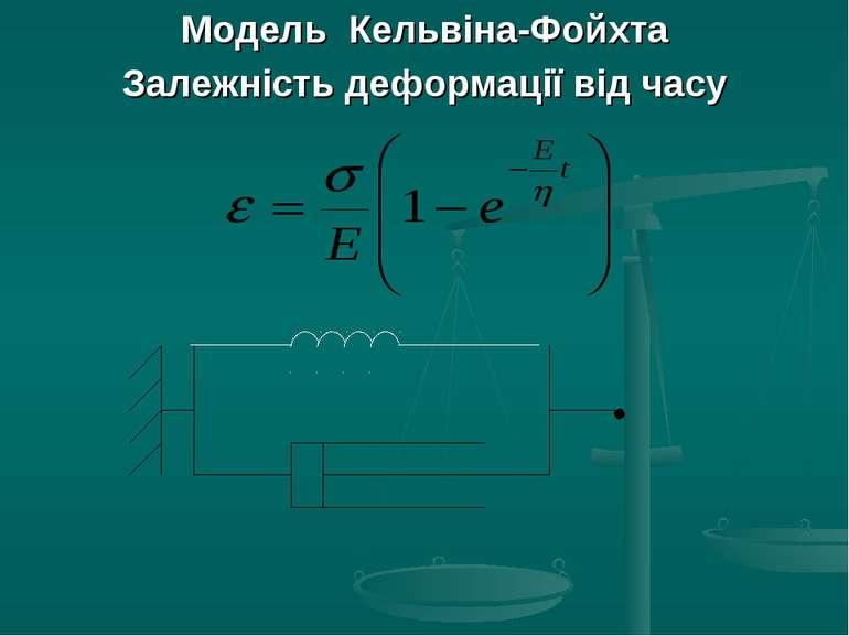 Модель Кельвіна-Фойхта Залежність деформації від часу