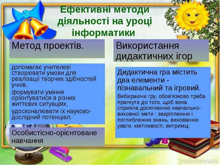 Ефективні методи діяльності на уроці інформатики допомагає учителеві створюва...