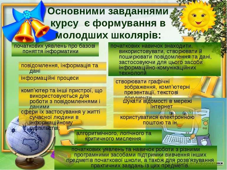 Основними завданнями курсу є формування в молодших школярів: