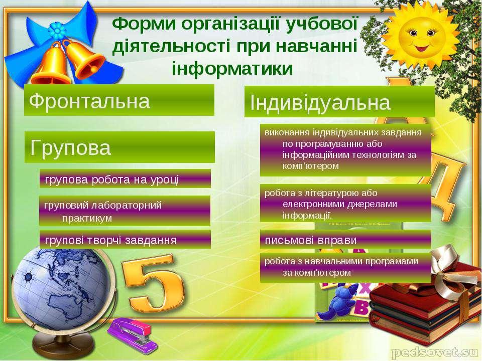 Форми організації учбової діятельності при навчанні інформатики Фронтальна Гр...
