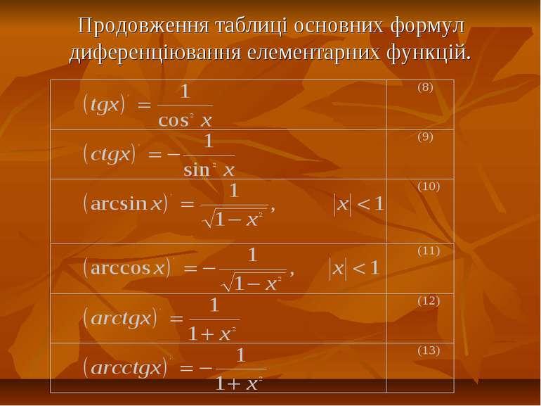 Продовження таблиці основних формул диференціювання елементарних функцій.