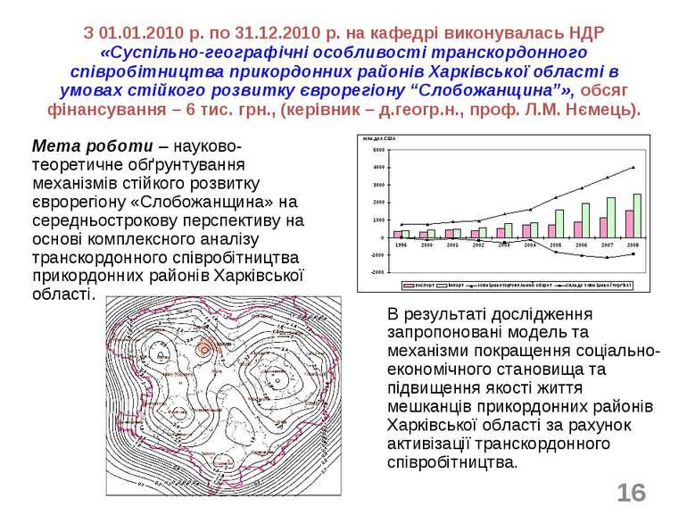 * З 01.01.2010 р. по 31.12.2010 р. на кафедрі виконувалась НДР «Суспільно-гео...
