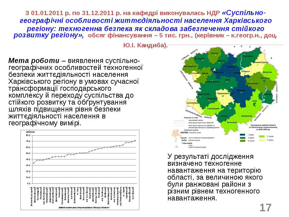 * З 01.01.2011 р. по 31.12.2011 р. на кафедрі виконувалась НДР «Суспільно-гео...