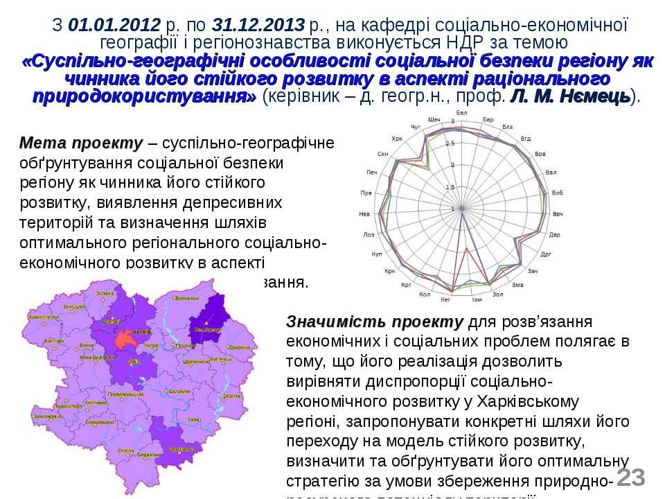 З 01.01.2012 р. по 31.12.2013 р., на кафедрі соціально-економічної географії ...