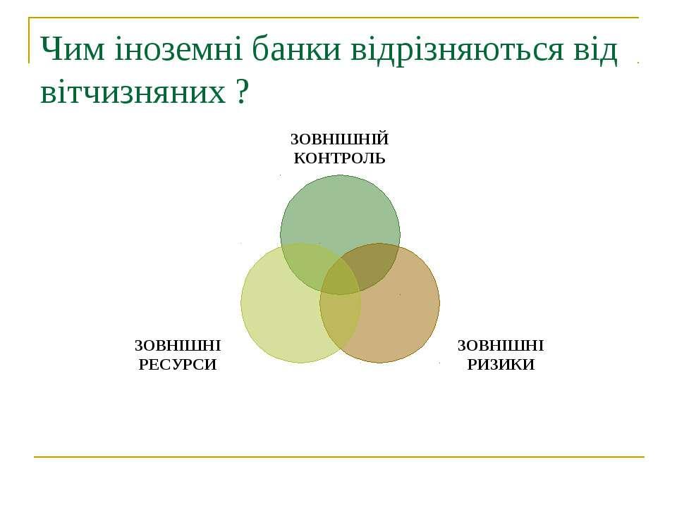 Чим іноземні банки відрізняються від вітчизняних ?
