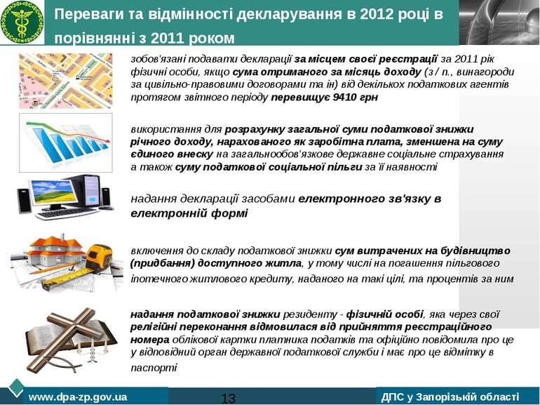 www.themegallery.com Company Logo Переваги та відмінності декларування в 2012...