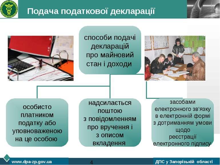 www.themegallery.com Company Logo Подача податкової декларації www.dpa-zp.gov...