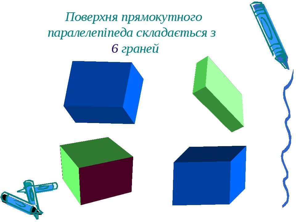 Поверхня прямокутного паралелепіпеда складається з 6 граней