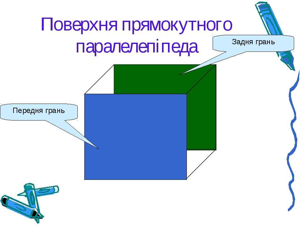 Поверхня прямокутного паралелепіпеда Задня грань Передня грань