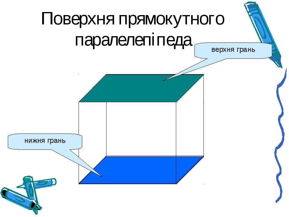 Поверхня прямокутного паралелепіпеда нижня грань верхня грань