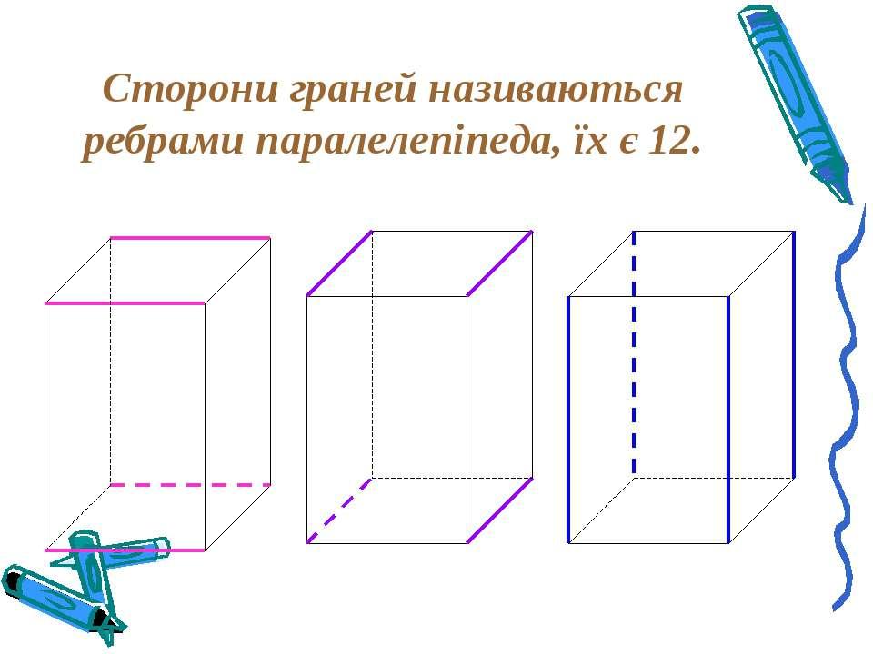 Сторони граней називаються ребрами паралелепіпеда, їх є 12.
