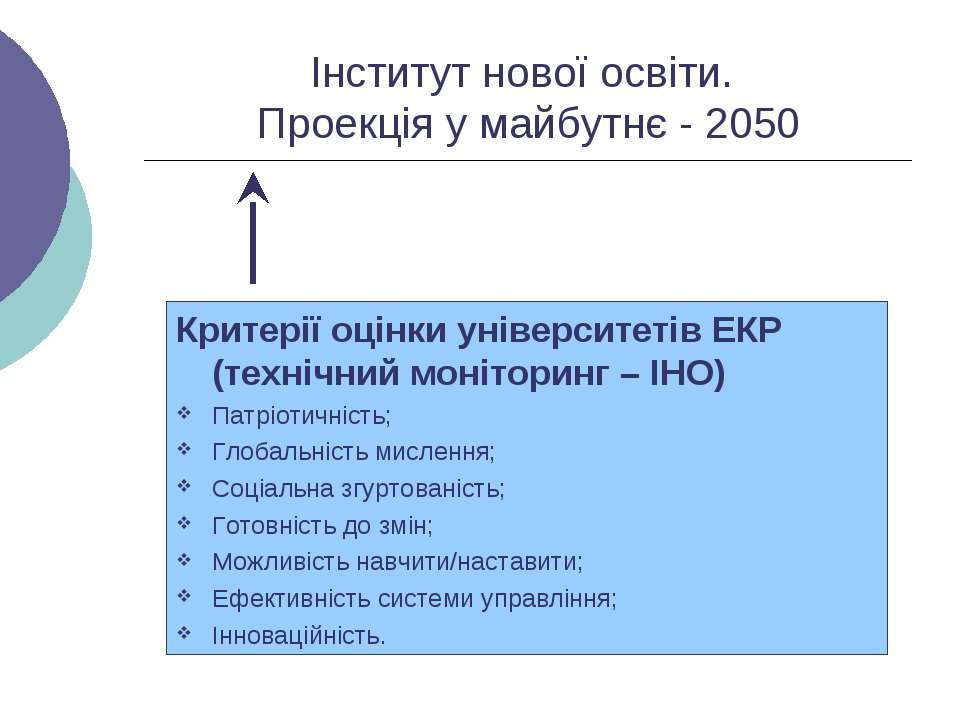 Інститут нової освіти. Проекція у майбутнє - 2050 Критерії оцінки університет...