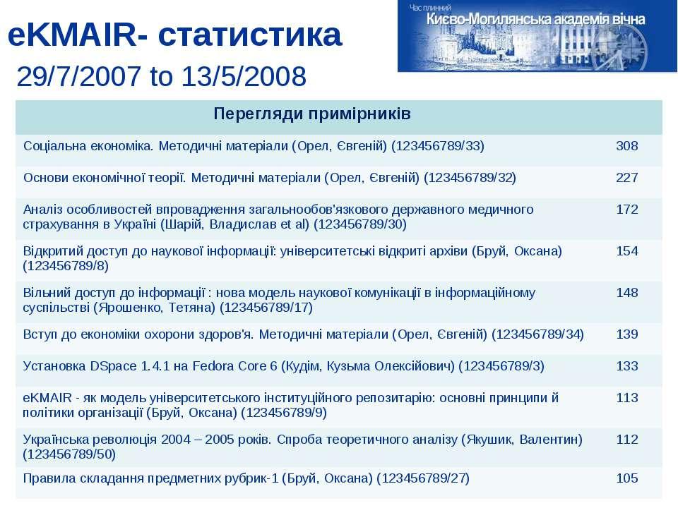 eKMAIR- статистика 29/7/2007 to 13/5/2008 Перегляди примірників Соціальна еко...