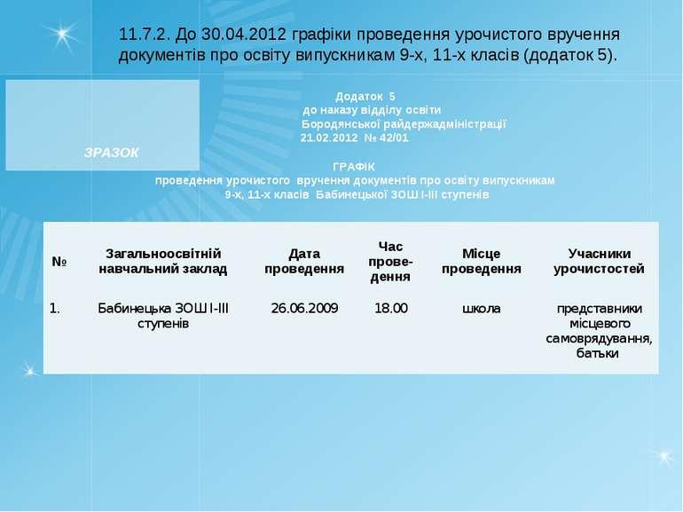 11.7.2. До 30.04.2012 графіки проведення урочистого вручення документів про о...