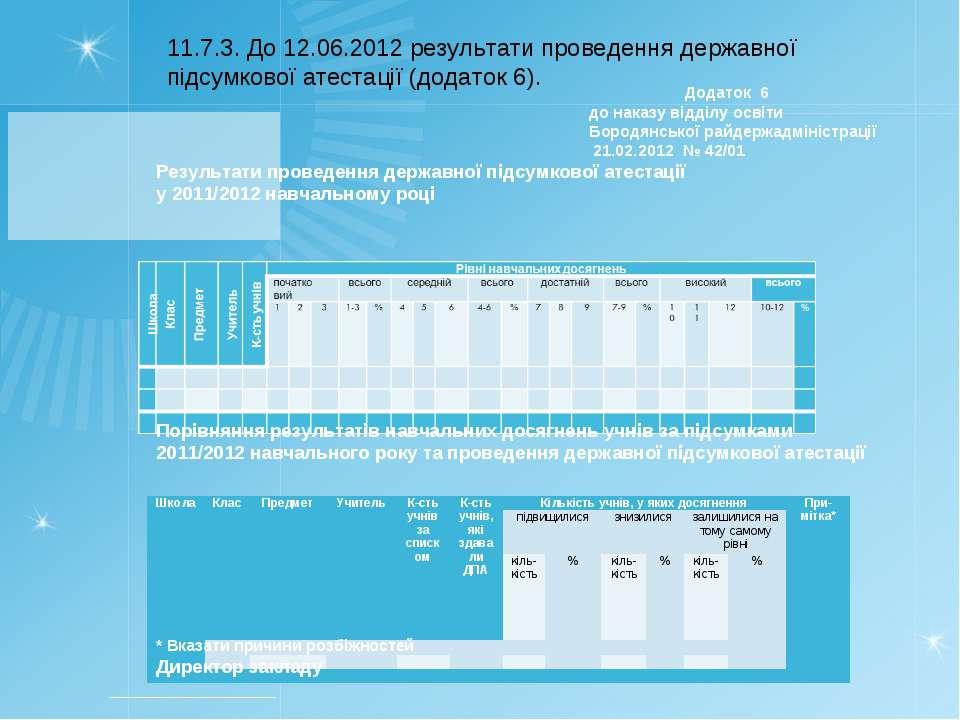 11.7.3. До 12.06.2012 результати проведення державної підсумкової атестації (...