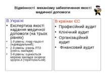 Відмінності механізму забезпечення якості медичної допомоги В Україні Експерт...