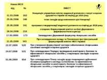 Наказ МОЗ ЗМІСТ від № 31.03.2008 163 Концепція управління якістю медичної доп...