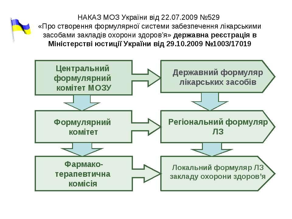 НАКАЗ МОЗ України від 22.07.2009 №529 «Про створення формулярної системи забе...