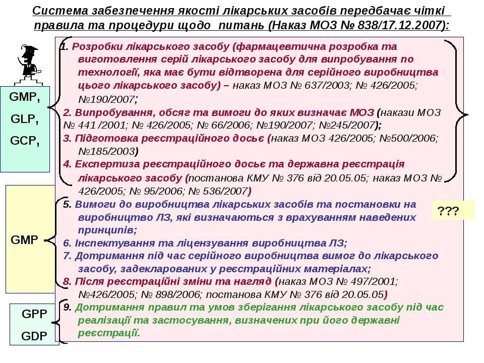 Система забезпечення якості лікарських засобів передбачає чіткі правила та пр...
