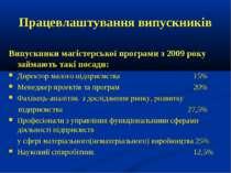 Працевлаштування випускників Випускники магістерської програми з 2009 року за...
