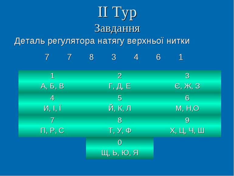ІІ Тур Завдання Деталь регулятора натягу верхньої нитки 7 7 8 3 4 6 1 Вчитель...