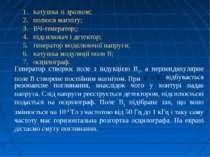 катушка зі зразком; полюси магніту; ВЧ-генератор;; підсилювач і детектор; ген...