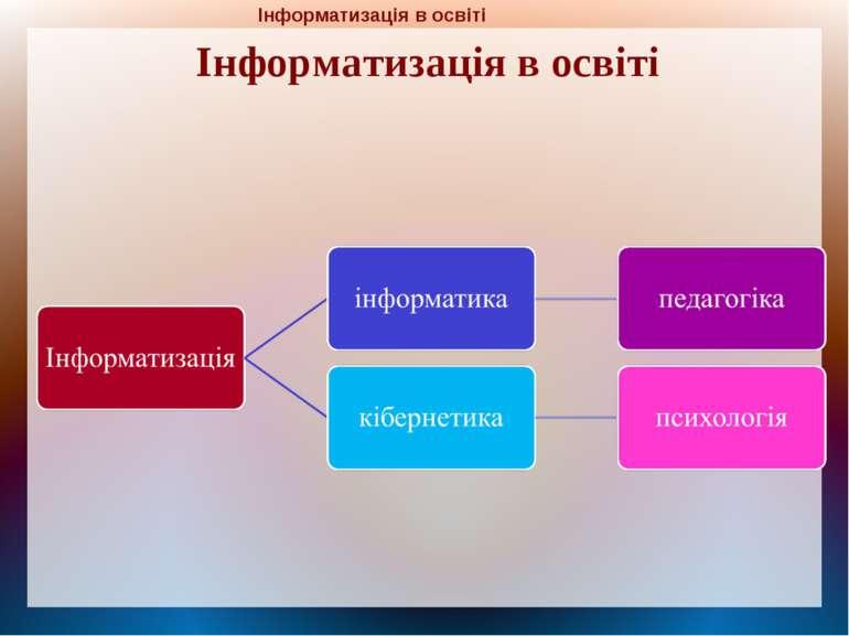 Інформатизація в освіті Інформатизація в освіті
