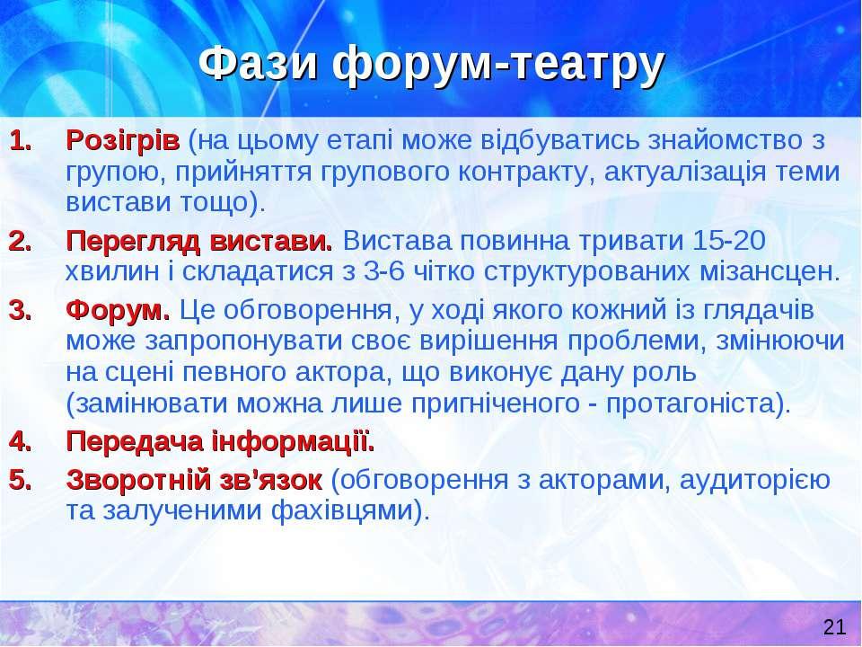 Фази форум-театру Розігрів (на цьому етапі може відбуватись знайомство з груп...