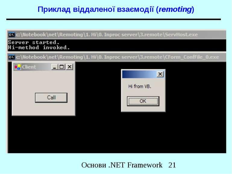 Приклад віддаленої взаємодії (remoting) Основи .NET Framework