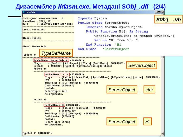 Дизасемблер ildasm.exe. Метадані SObj_.dll (2/4) SObj_.vb ctor ServerObject S...