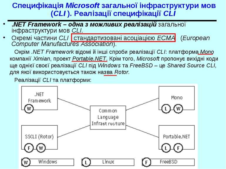 Специфікація Microsoft загальної інфраструктури мов (CLI ). Реалізації специф...