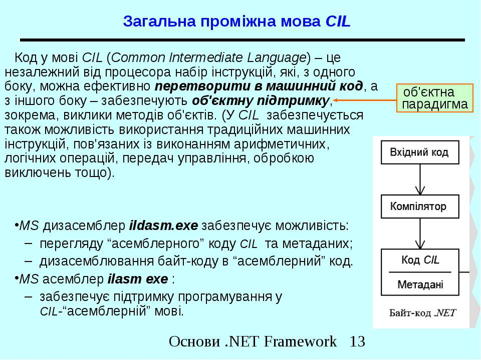 Загальна проміжна мова CIL Код у мові CIL (Common Intermediate Language) – це...