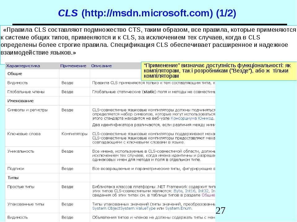 CLS (http://msdn.microsoft.com) (1/2) «Правила CLS составляют подмножество CT...