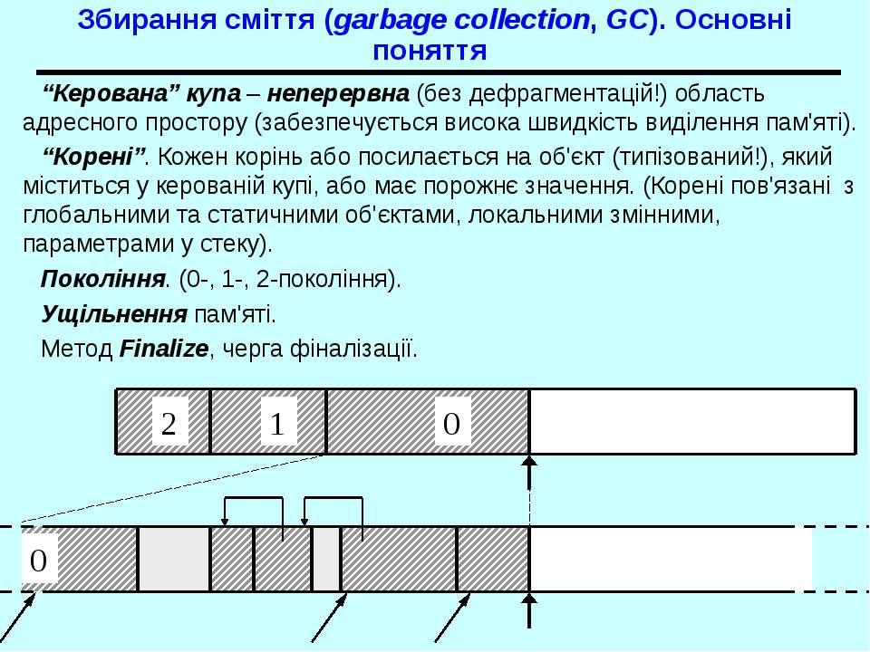"""Збирання сміття (garbage collection, GC). Основні поняття """"Керована"""" купа – н..."""