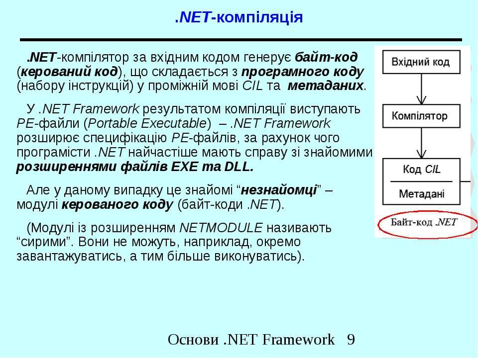 .NET-компіляція .NET-компілятор за вхідним кодом генерує байт-код (керований ...