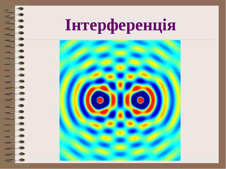 Інтерференція