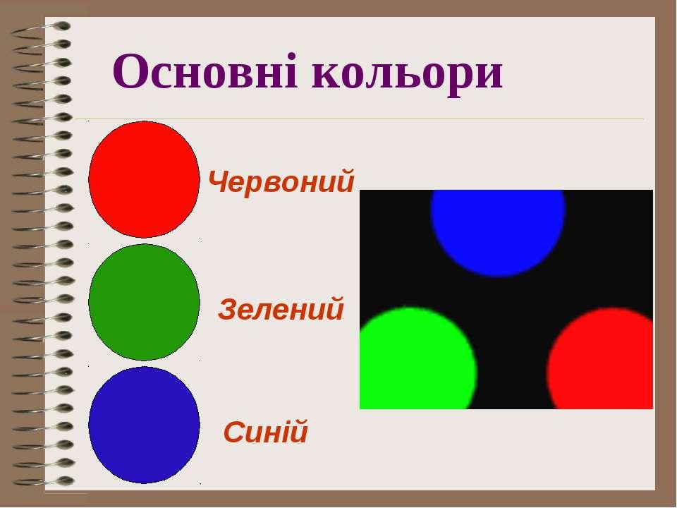 Основні кольори Червоний Зелений Синій
