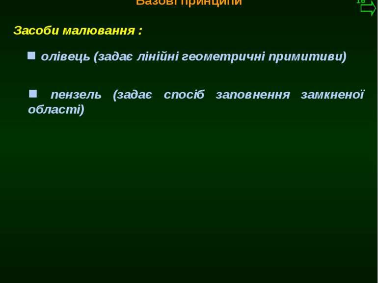 М.Кононов © 2009 E-mail: mvk@univ.kiev.ua Базові принципи * Засоби малювання ...