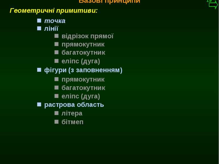 М.Кононов © 2009 E-mail: mvk@univ.kiev.ua Базові принципи * Геометричні прими...