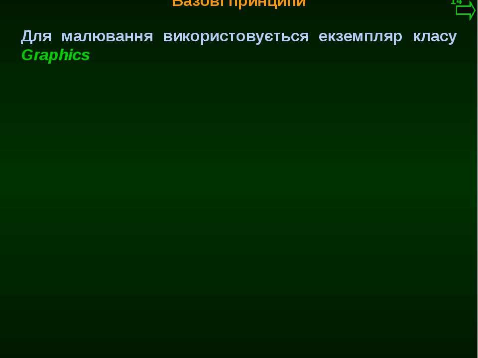 М.Кононов © 2009 E-mail: mvk@univ.kiev.ua Для малювання використовується екзе...