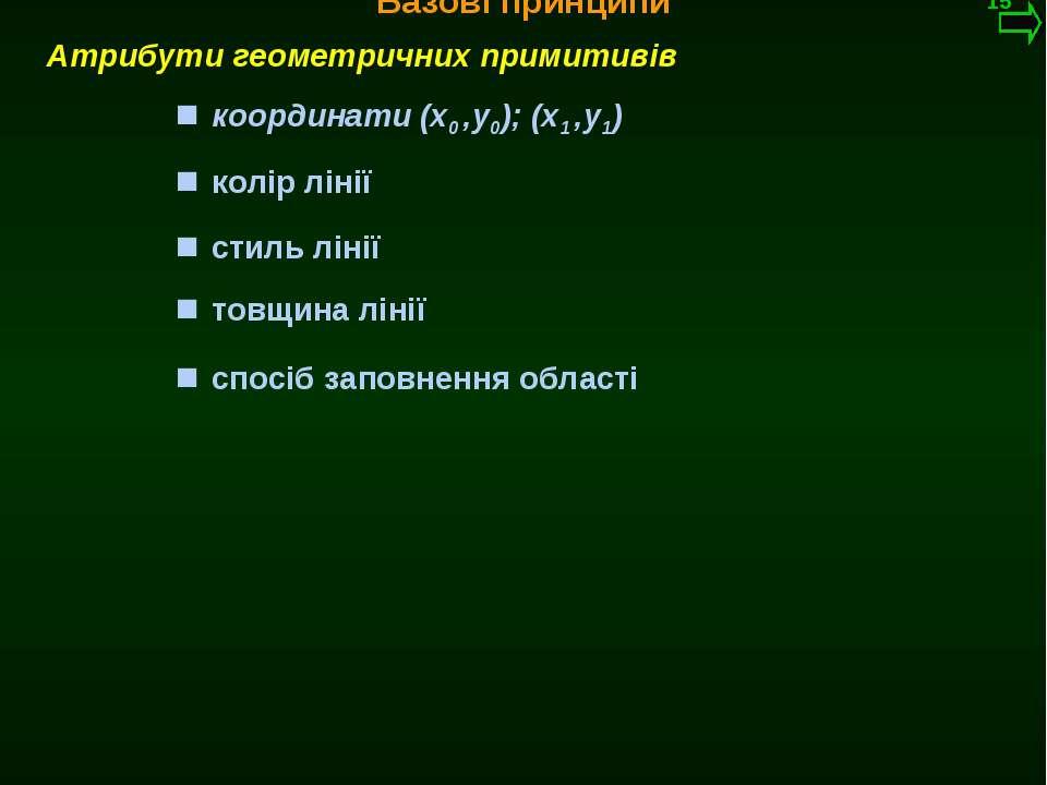 М.Кононов © 2009 E-mail: mvk@univ.kiev.ua Базові принципи * Атрибути геометри...