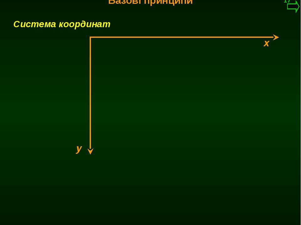 М.Кононов © 2009 E-mail: mvk@univ.kiev.ua Базові принципи * Система координат