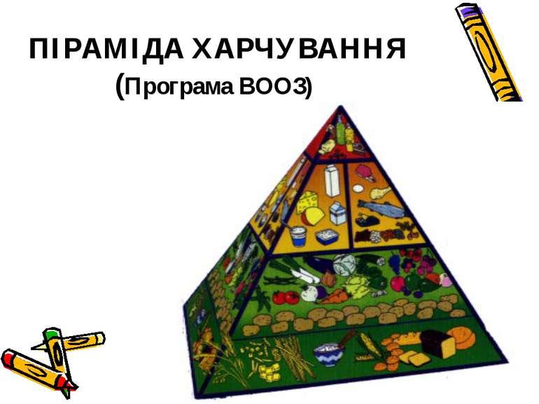 ПІРАМІДА ХАРЧУВАННЯ (Програма ВООЗ)